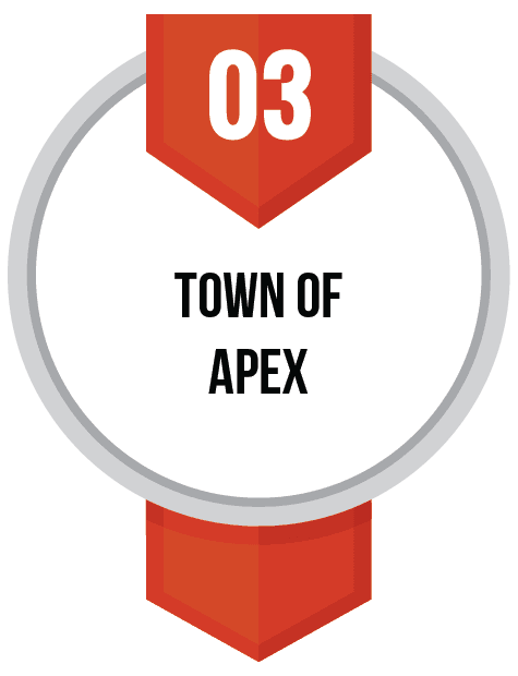 Town of Apex Opens in new window